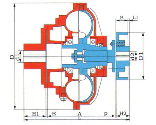 限矩型液力偶合器