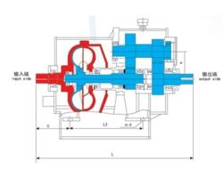 调速型液力偶合器