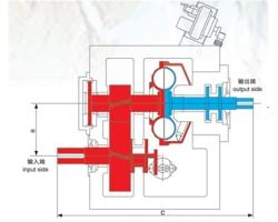 马鞍山液力偶合器