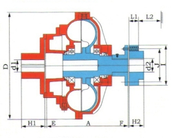 唐山限矩型液力偶合器厂家