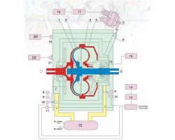 唐山液力偶合器配件
